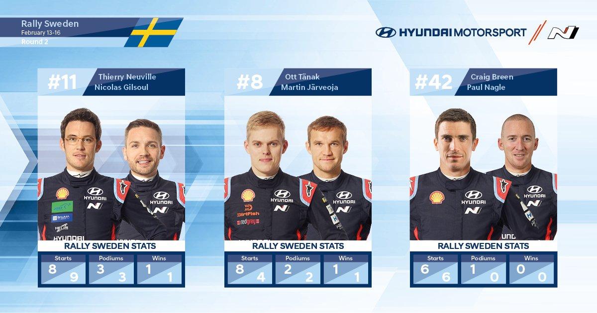 World Rally Championship: Temporada 2020 - Página 8 EPSfU9yW4AAkIXI?format=jpg&name=large