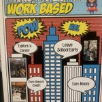 Image for the Tweet beginning: Discover your superpower through Work-based