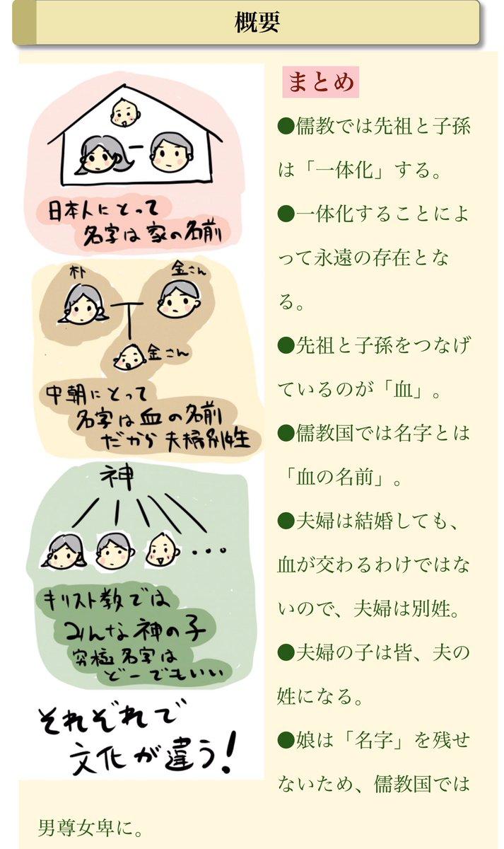 夫婦 別姓 韓国 日本では96%が夫の姓を選ぶ 中国と韓国は夫婦別姓