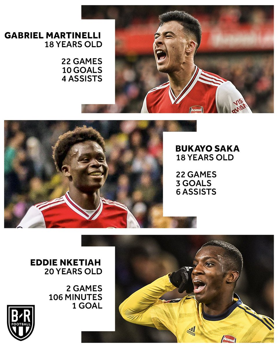 Today: @BukayoSaka87 ⚽🅰️ @EddieNketiah9 ⚽ Gabriel Martinelli 🅰️ Arsenal have some promising young attacking talent 💫