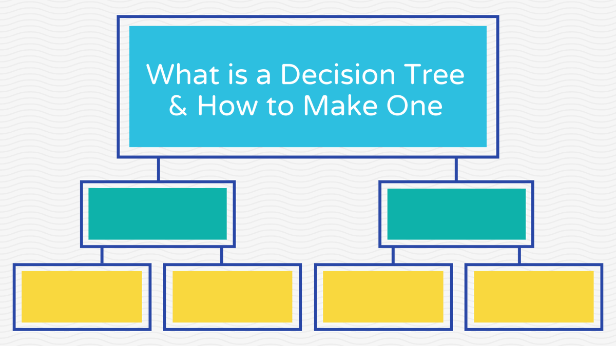This step-by-step guide explains what a decision tree is, when to use one and how to create one, including decision tree templates to get you started.   https://buff.ly/2A1Mjct #graphicdesign #designtips pic.twitter.com/yuZAmA7FXy