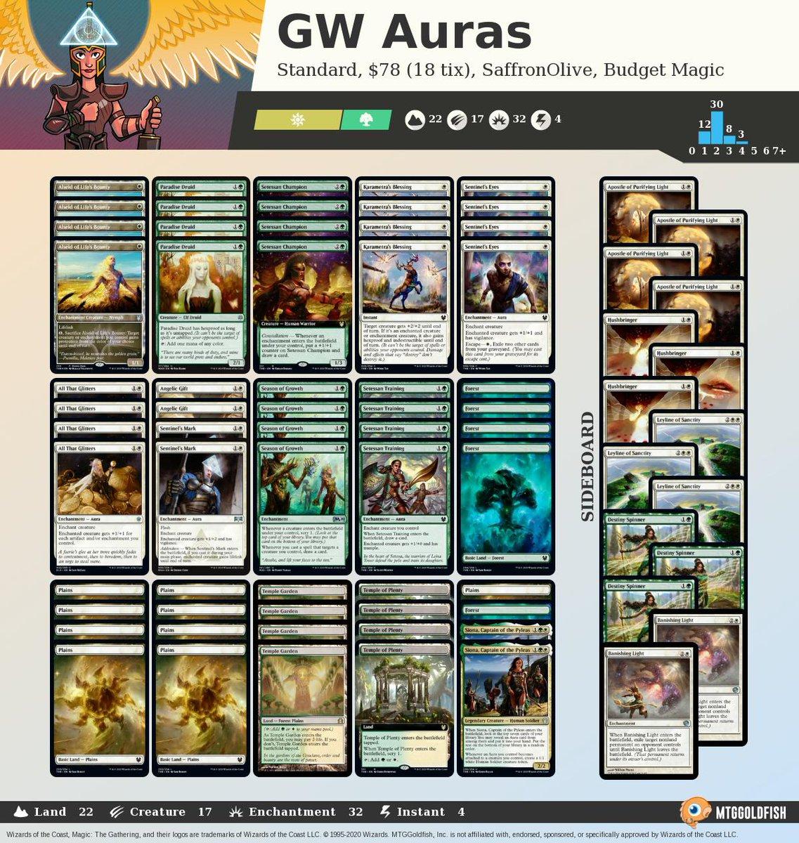Budget Magic: $86 (17 tix) GW Auras (Standard, Magic Arena) mtggoldfish.com/articles/budge… #mtg #mtgo #budgetmagic
