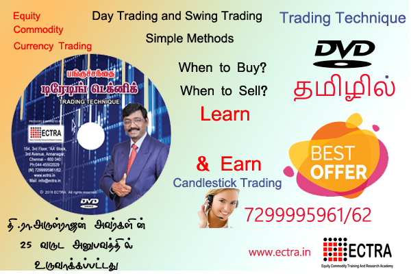 BASIC DVD FOR BEGINNERS – BE A TRADER IN STOCK MARKET: Are you looki..For more info visit...http://www.sharemarketclass.in/latest-update/basic-dvd-for-beginn/594?utm_source=twitter …pic.twitter.com/ghNaBMRi3y