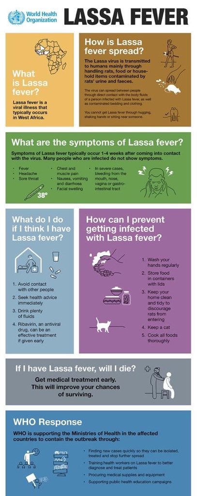 Given the recent attack on the public's health, it is of paramount importance to get all the necessary education about #LassaFever. The prevention and response to the deadly disease depend largely on collective responsibility. Be cautious and stay safe.<br>http://pic.twitter.com/6bTy9BQmEs