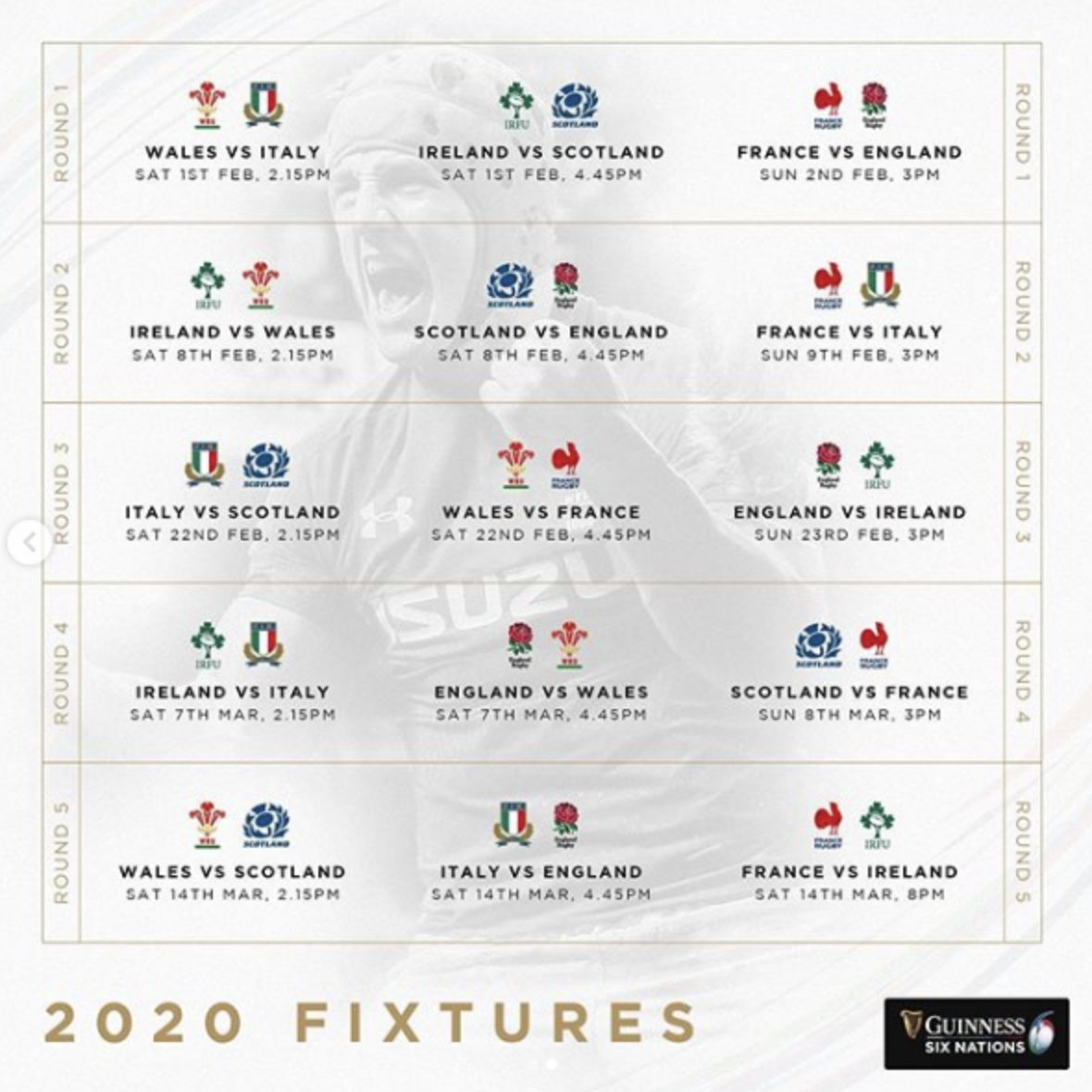 Good luck to all teams competing in the Six Nations tournament. What are your predictions?