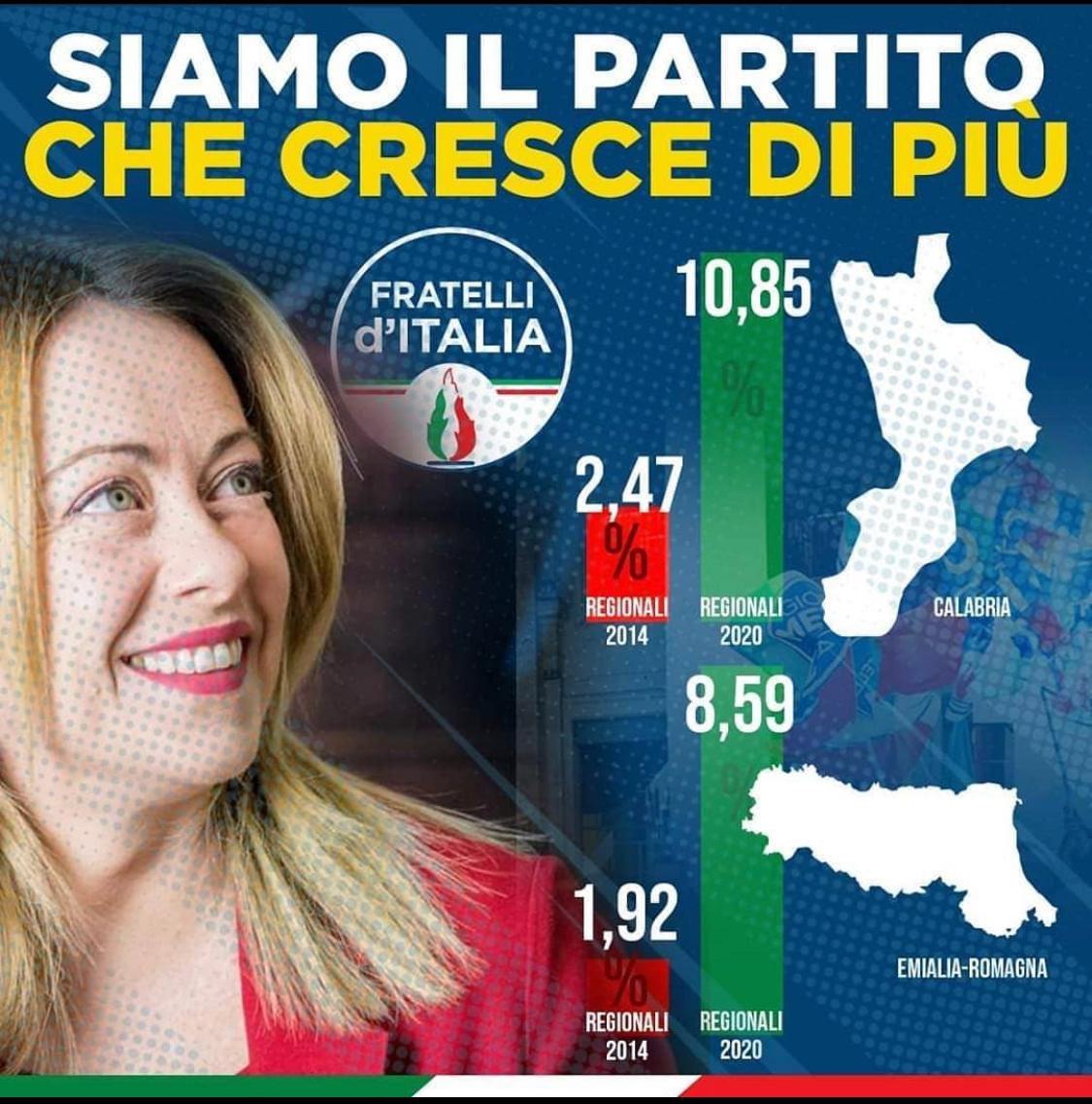 #elezioniregionali2020