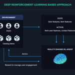 RealityEngines launches its autonomous AI service https://t.co/6bowU5SlWN by @fredericl