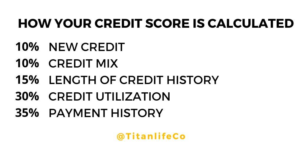 How your #creditscore is calculated #personalfinance #money #finance #education #creditcard #Moneygoals #moneytips #creditpic.twitter.com/l0rHtADCPG