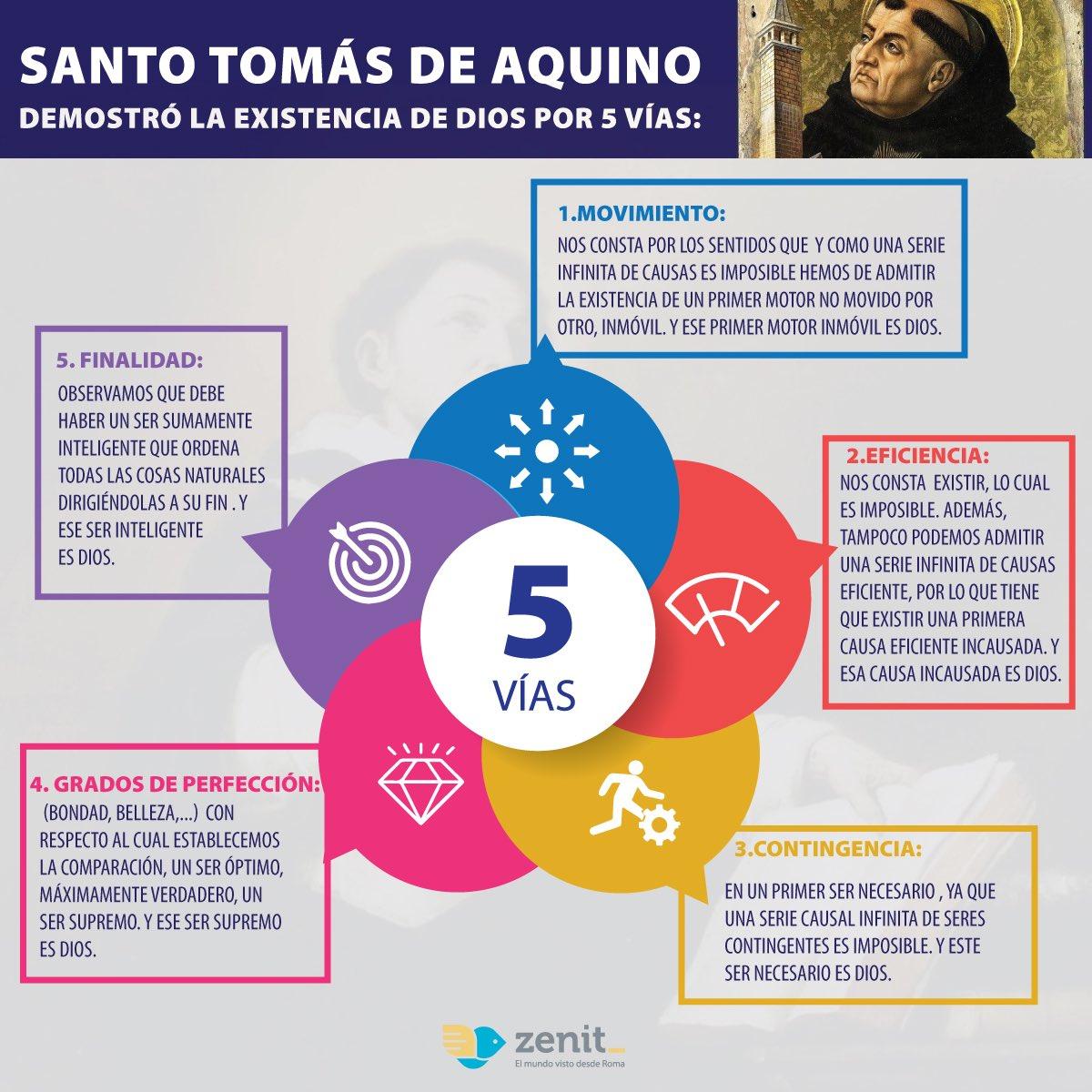 Zenit Español On Twitter Santo Tomás De Aquino Logró Demostrar La Existencia De Dios Por Medio De 5 Vías Las Conoces