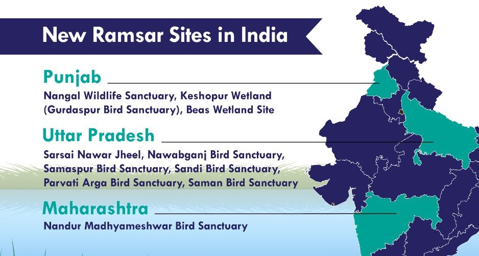 """Parveen Kaswan, IFS on Twitter: """"Here is the list of newly added Ramsar sites in India. 3 from Punjab, 6 from UP & 1 from Maharashtra. This brings the total of Ramsar"""