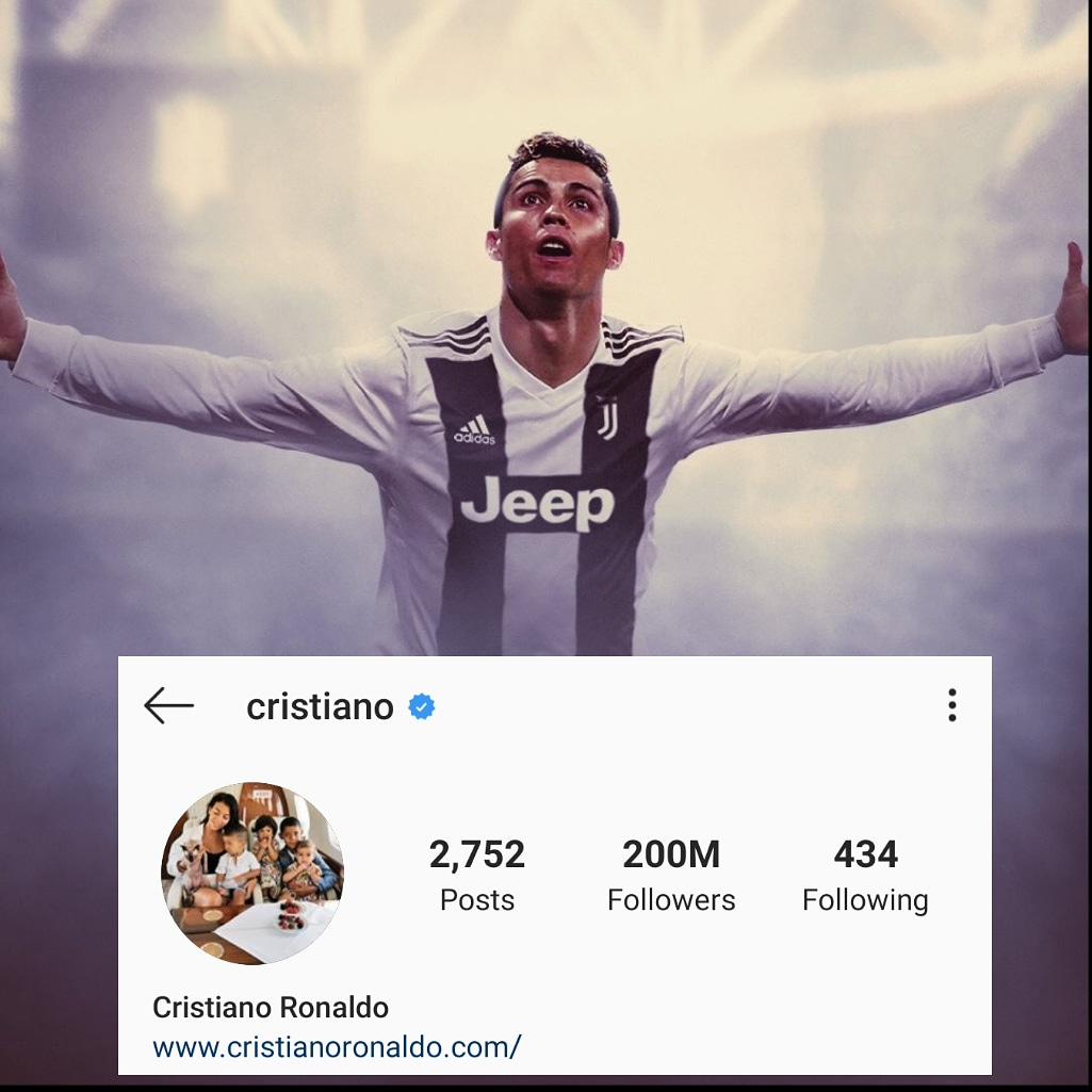 Cristiano Ronaldo becomes the first person ever to reach 200 million instagram followers 🔥
