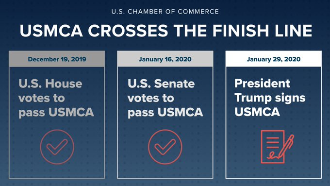 Thank you @POTUS, @USTradeRep, @senatemajldr and @SpeakerPelosi for passing and signing #USMCA. A big win for farmers, manufacturers, workers, and the entire American business community.  What it means and why it matters: https://www.uschamber.com/series/above-the-fold/quick-take-your-primer-the-us-mexico-canada-agreement-usmca… #USMCANow #USMCAWin