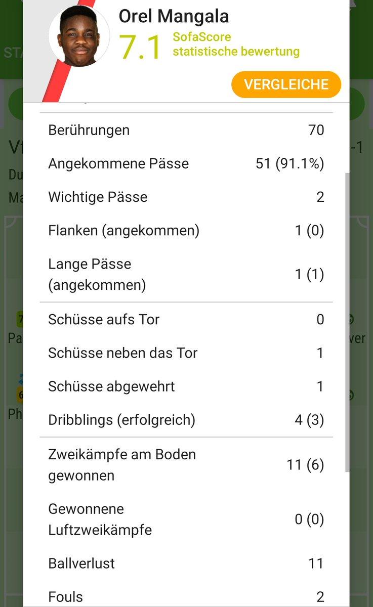 #VfBFCH