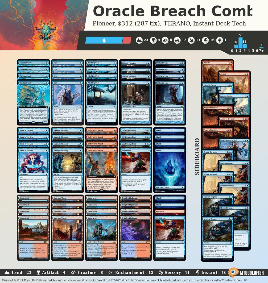 Instant Deck Tech: Oracle Breach Combo (Pioneer) mtggoldfish.com/articles/insta… #instantdecktech