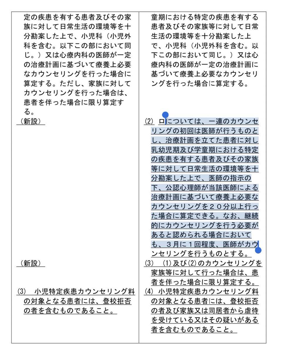 小児 特定 疾患 カウンセリング 料 診療報酬改定2020 公認心理師関連(小児特定疾患カウンセリング)