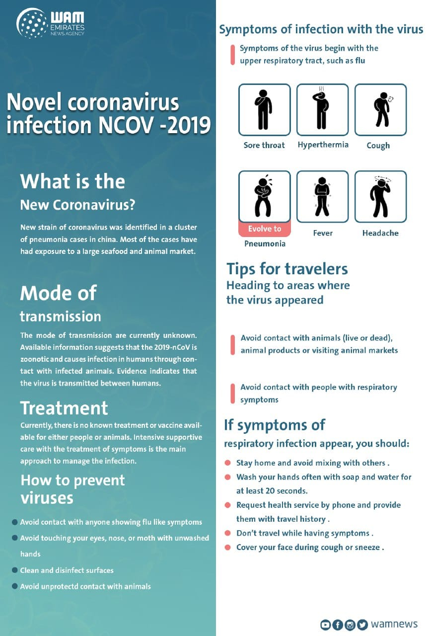 Coronavirus: Precautions you need to take while travelling (https://pbs.twimg.com/media/EPgW22NWAAEaBmD?format=jpg&name=large)