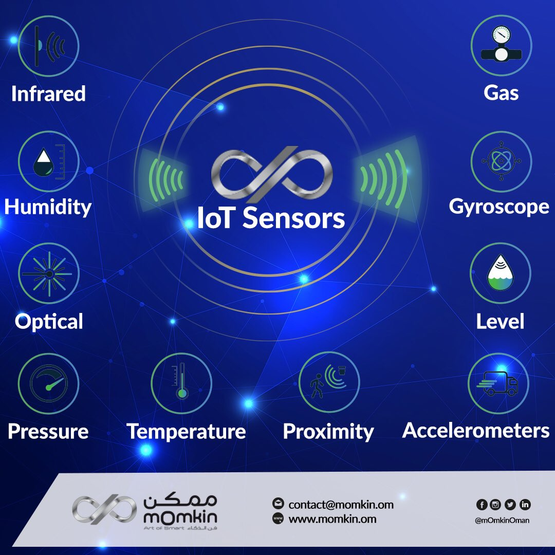 """The main purpose of sensors is to collect data from the surrounding environment. Sensors, or """"things"""" of the IoT system, form the front end.  #sensor #arduino #electronics #robot #electrical #project #wireless #led #technology #safety #ohms #arduinoproject #arduinolove #iotpic.twitter.com/DF75vvShiC"""
