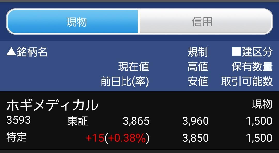 株価 ホギメディ カル