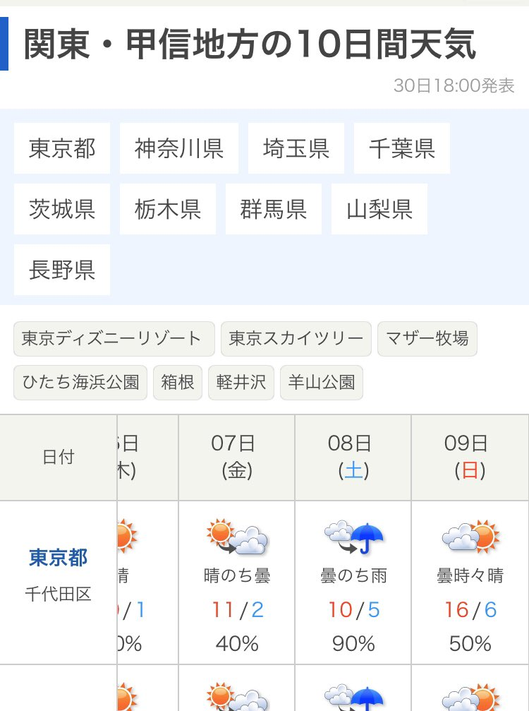 日間 埼玉 天気 10