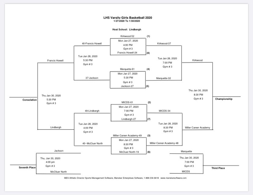 Final Round of the Lindbergh Tournament tonight! Good luck to all teams!