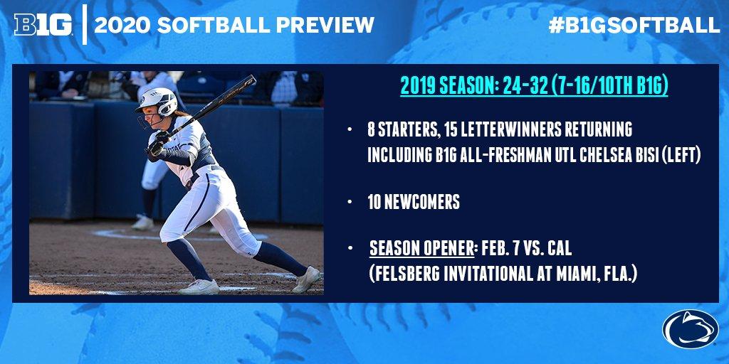 big 10 softball standings 2020