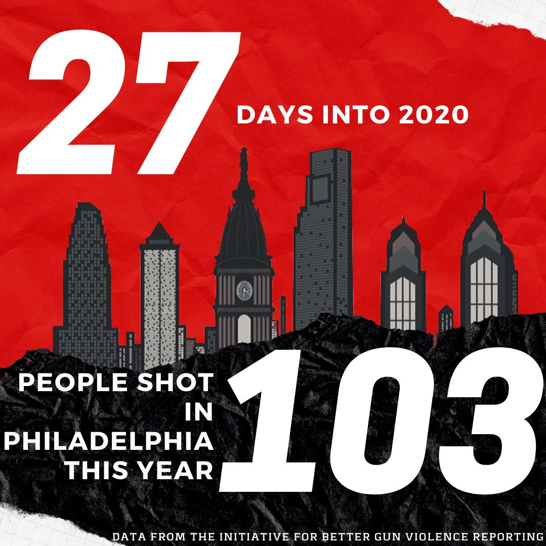 Philadelphia is in crisis. Our lawmakers must act! #EndGunViolence