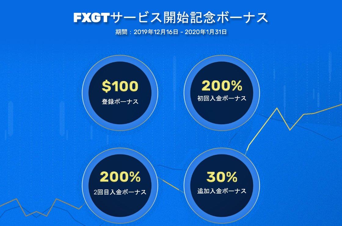 FXGT、登録だけで1万円分貰えるキャンペーン終了まで、あと1日です。貰えるものは貰っておいた方がいいと思います。登録は、メールアドレスとパスワードを入れるだけなんで、すぐです。為替だけじゃなく、仮想通貨も取引出来るので、興味のある方はこのチャンスに是非。