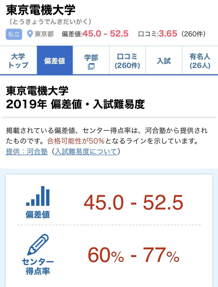 電機 大学 偏差 値 東京