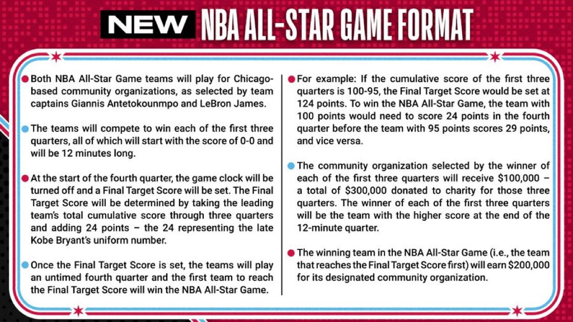 A breakdown from the NBA on its new All-Star Game format ...