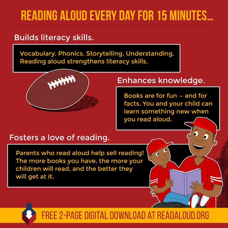 Get ready for the Big Game at readaloud.org/downloads.html! #readaloud15 #21DayReadAloud