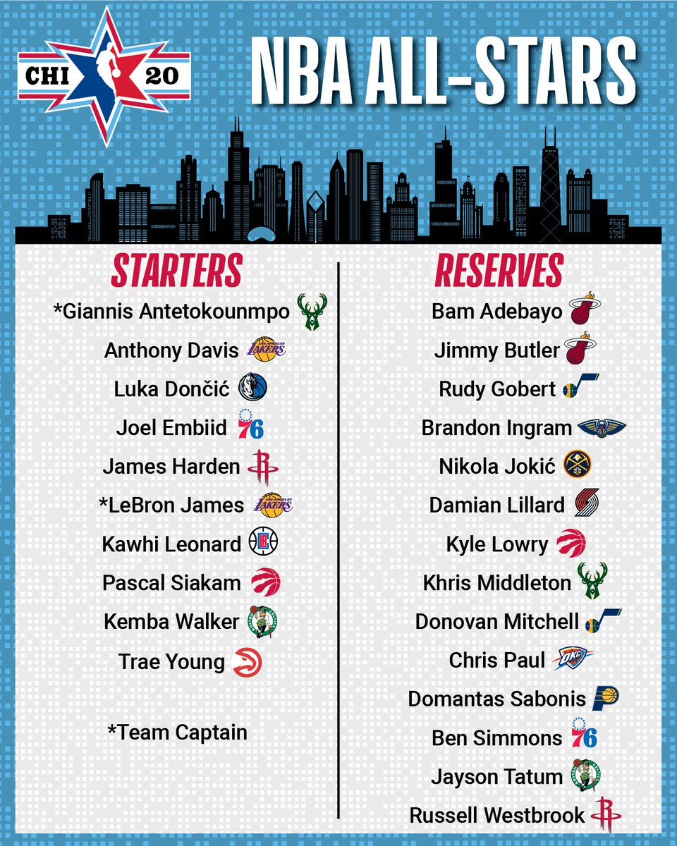 All-Star starters and reserves: