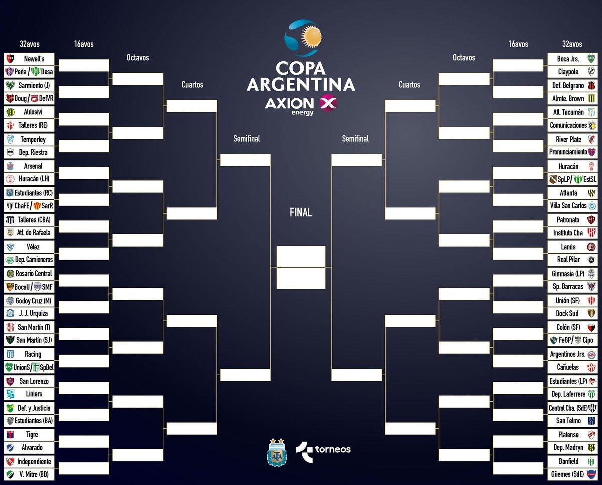 """Copa Argentina AXION energy on Twitter: """"🏆🇦🇷 Así quedaron conformados los cruces de #32avos de la #CopaArgentina2020. ➡️ Además, conocé el lugar que ocupa cada uno de los equipos en el cuadro"""