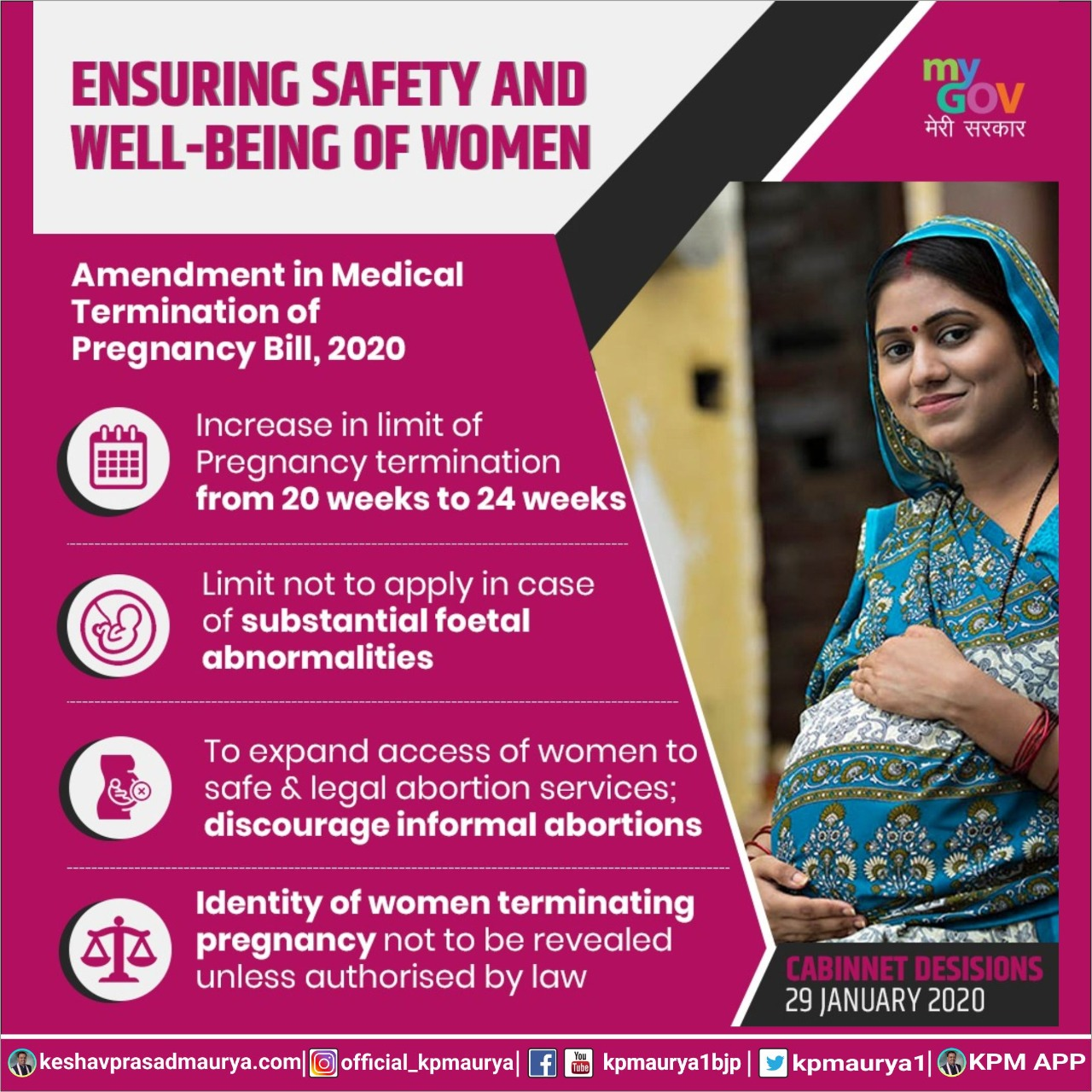 Medical Termination of Pregnancy (Amendment) Bill, 2020: Addressing women issues more fiercely than ever.