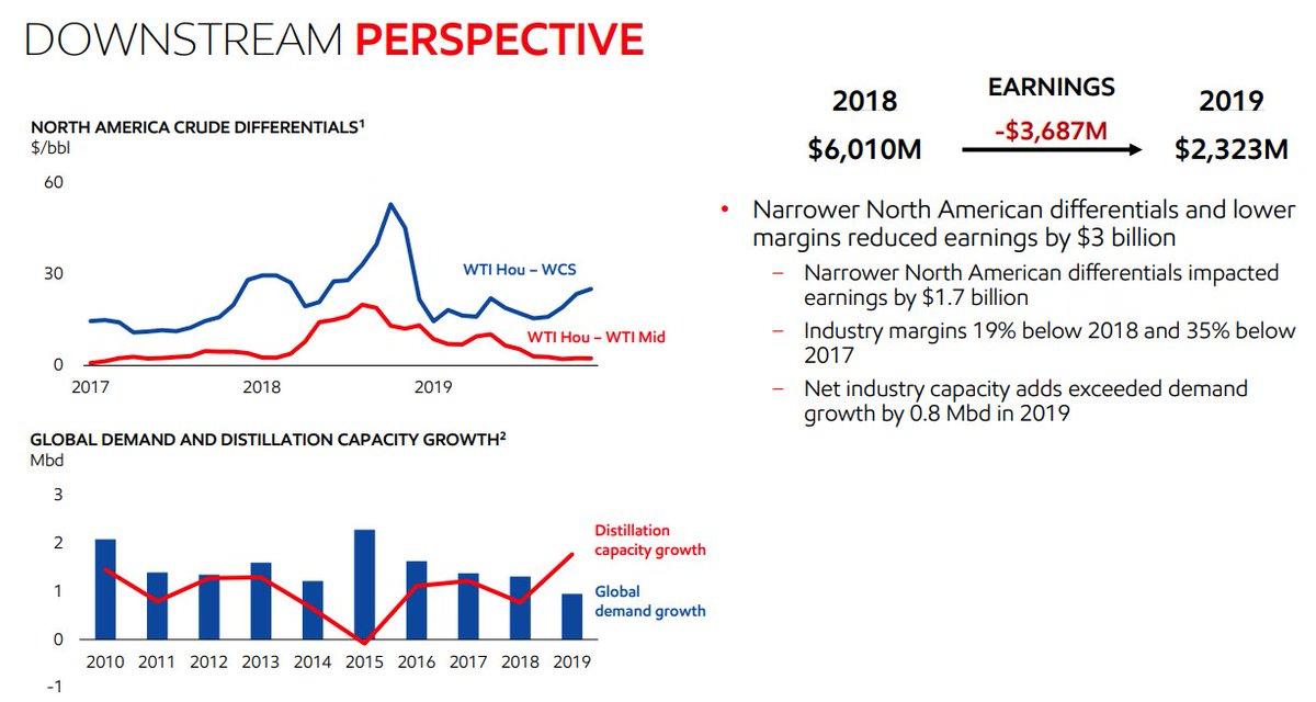 株価 の エクソン モービル 【XOM】株価暴落中の「エクソンモービル」は買いなのか?今後の株価見通しを予想!減配可能性も詳しく検証する。