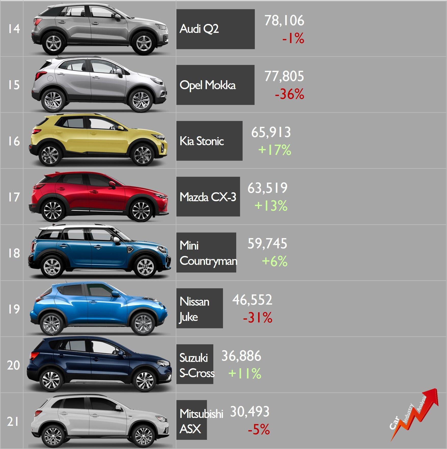 [Statistiques] Par ici les chiffres - Page 29 EPngbodWAAE1UKb?format=jpg&name=large
