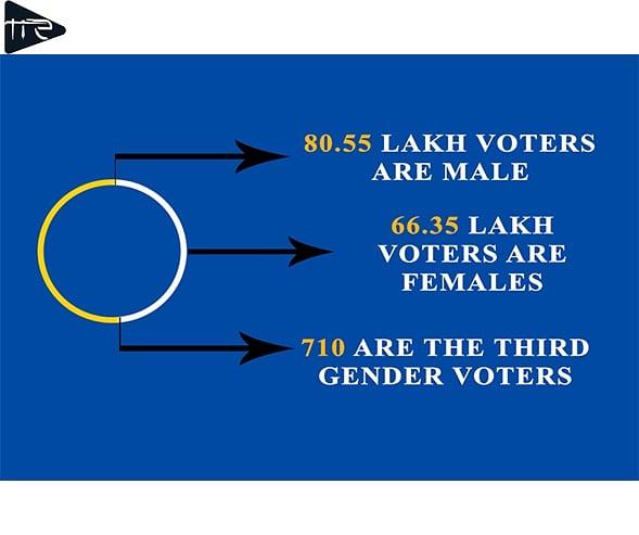 All which you should know about the delhi Election.  #delhi #india #delhielections2020 #trendingnews #modi #nota #ayushkejriwal #manojtiwari #gautamgambhir #electioncommission #delhipolice #tie #theinquilabexpresspic.twitter.com/btM4pOkls8