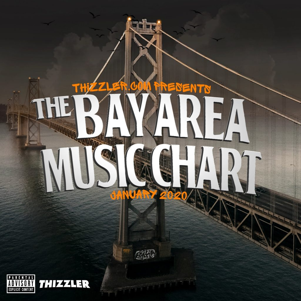 Check out the first #BayMusicChart of the decade! Click the link to find out who dropped the most visited slaps on Thizzler in January!  https://t.co/EM5aBIo8NH https://t.co/8aCQBkpTtN