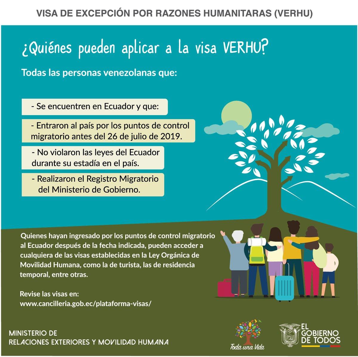 Cancilleria Ecuador Di Twitter Visasverhu Tienes Dudas Sobre El Proceso De Regularizacion Para Ciudadanos Venezolanos Que Lleva A Cabo El Gobierno Del Ecuador Revisa Aqui Un Listado De Preguntas Frecuentes Que