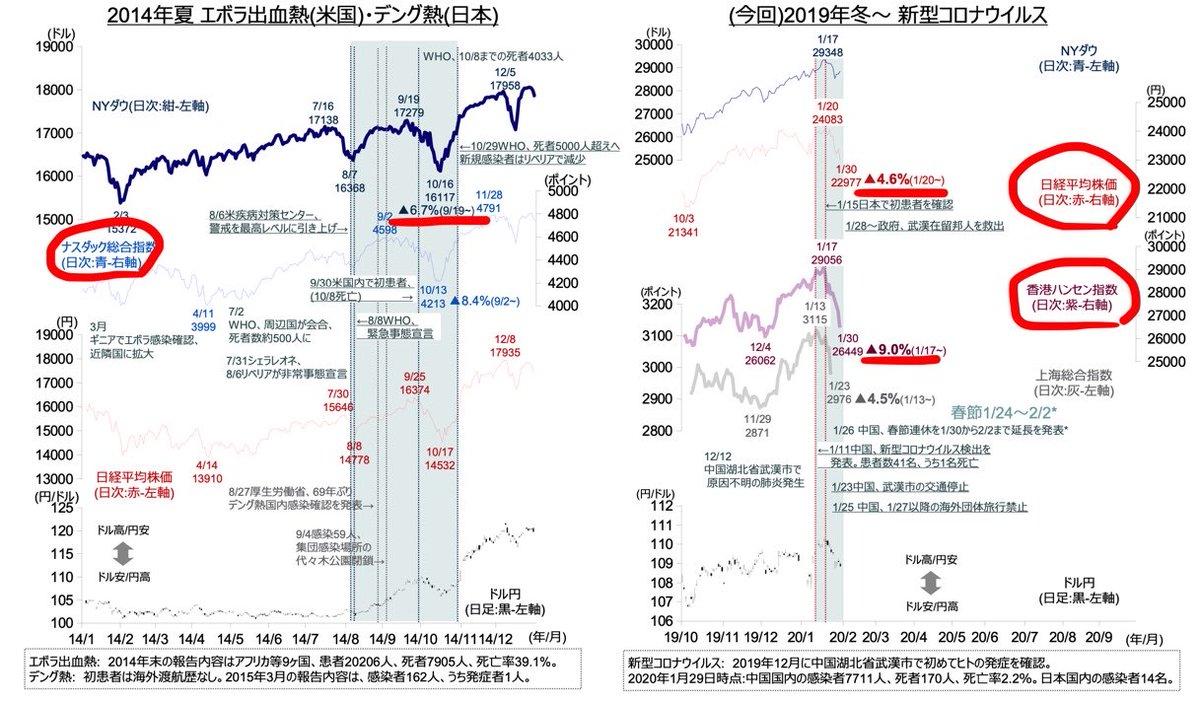ハンセン 指数 香港