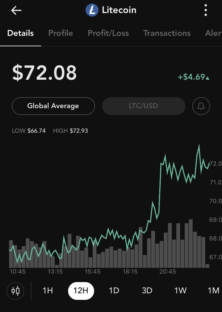 20 font bitcoinben