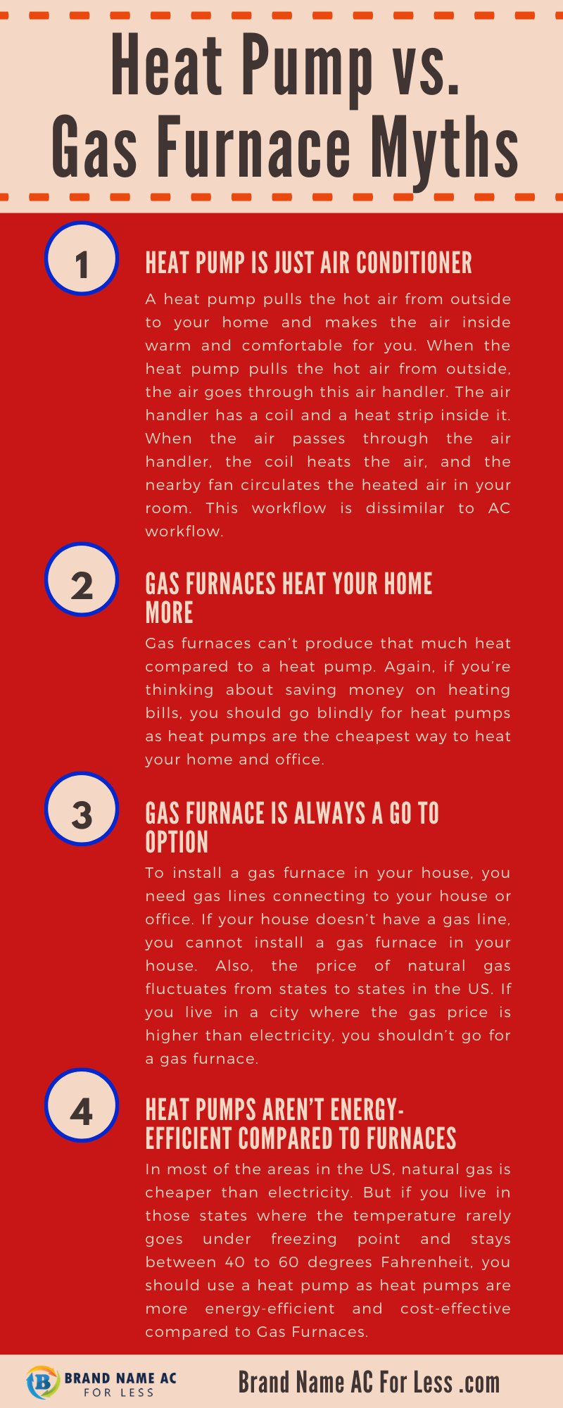 Heat Pump vs. Gas Furnace Myths