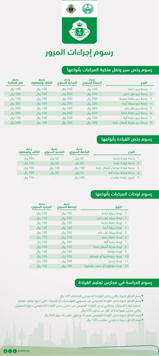 المرور السعودي A Twitter وعليكم السلام تفضل بالاطلاع على تفاصيل استفسارك شكرا لتواصلك
