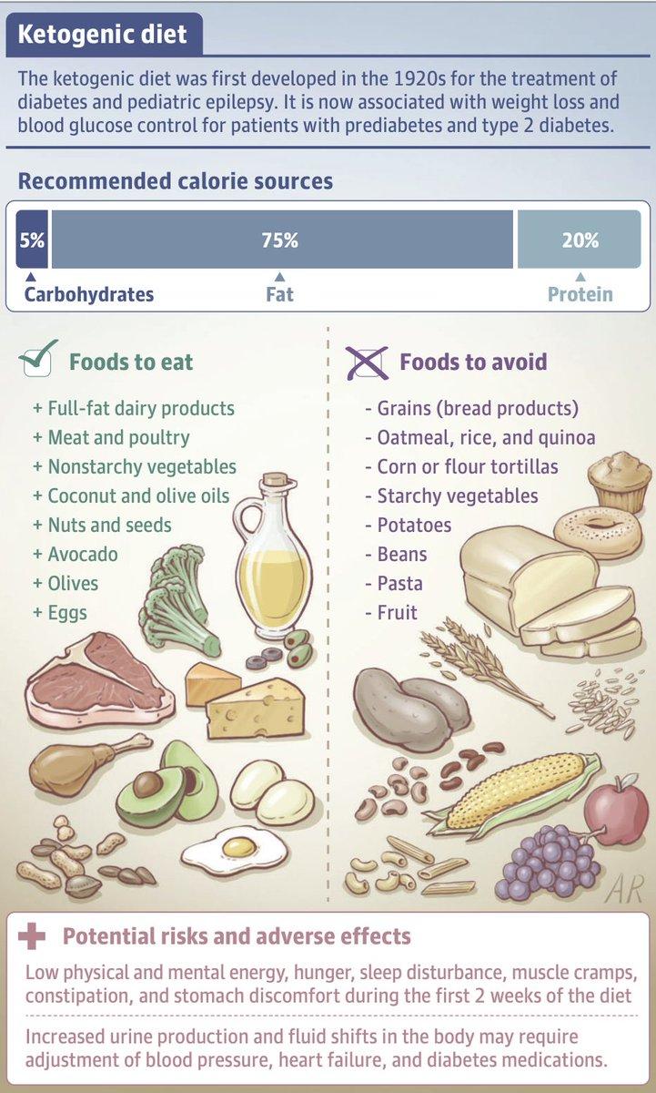 carbohidratos y diabetes 2