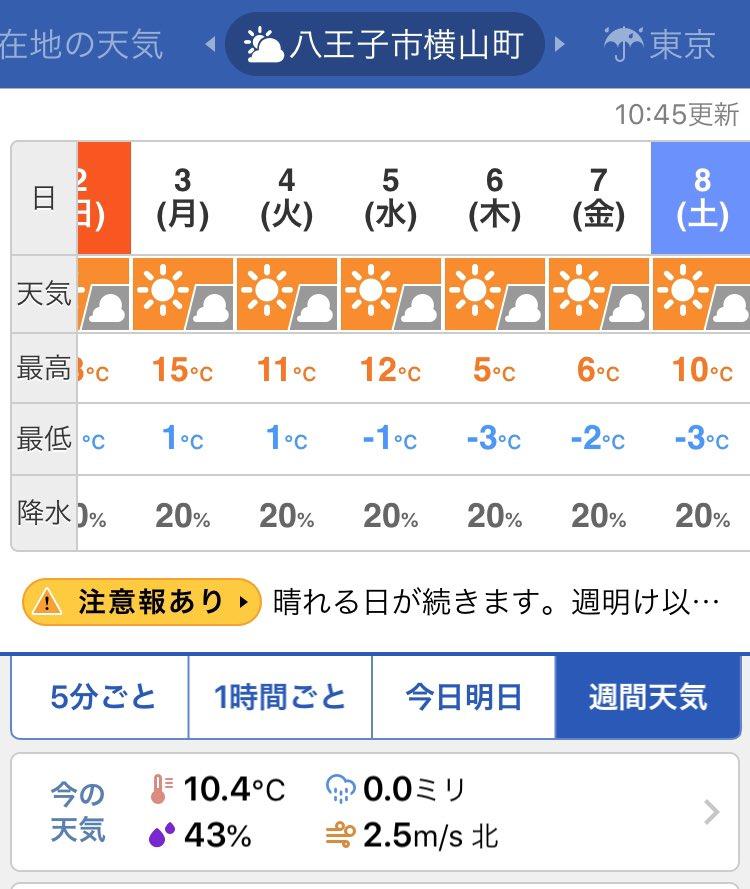 1 時間 天気 東京
