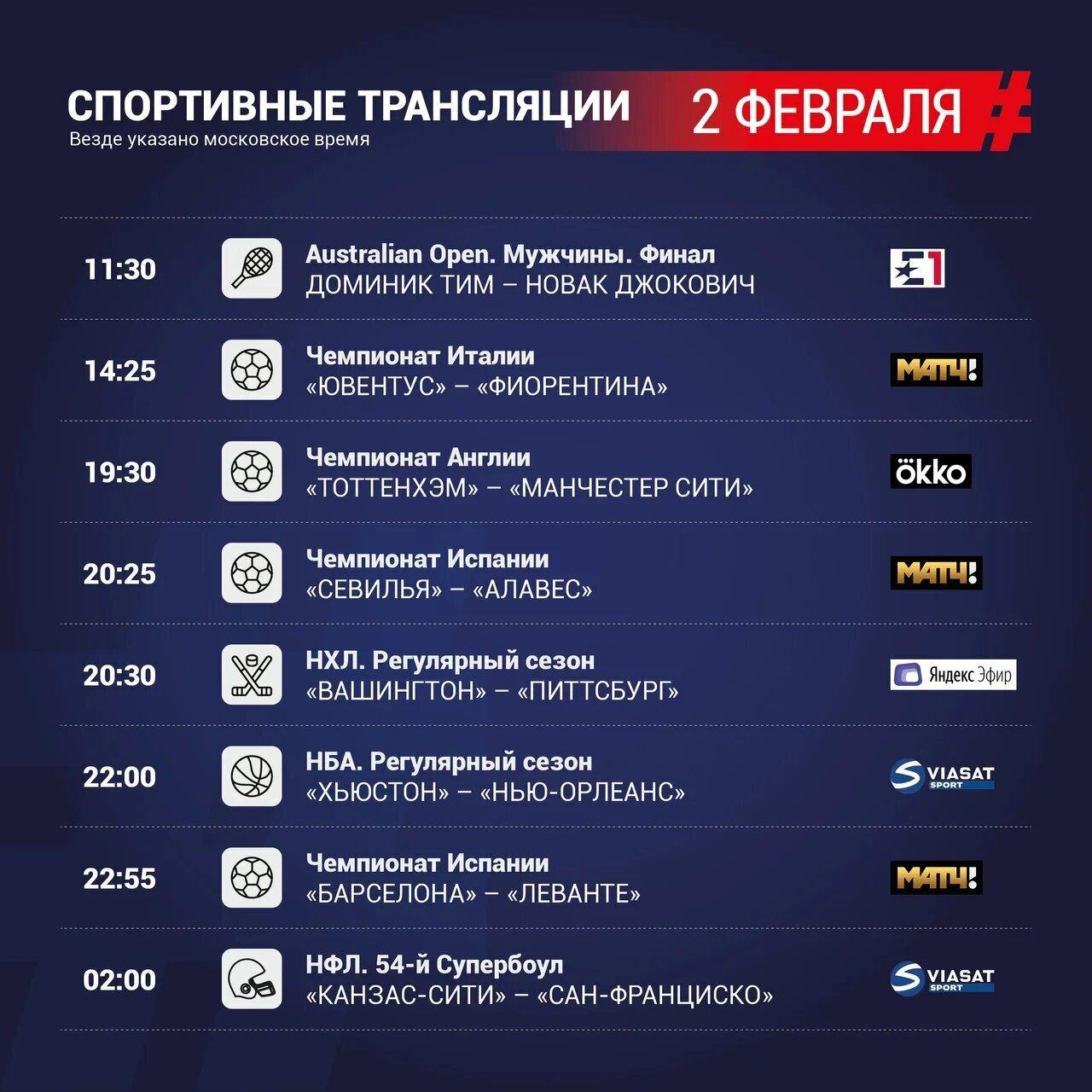 Спортивная телепрограмма Матч ТВ на 2 февраля