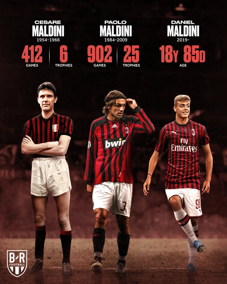 B R Football On Twitter 18 Year Old Daniel Maldini Has Made His Ac Milan Debut He S The Third Generation Of Maldinis To Play For The Club After Cesare And Paolo Https T Co B0rjggy3yo