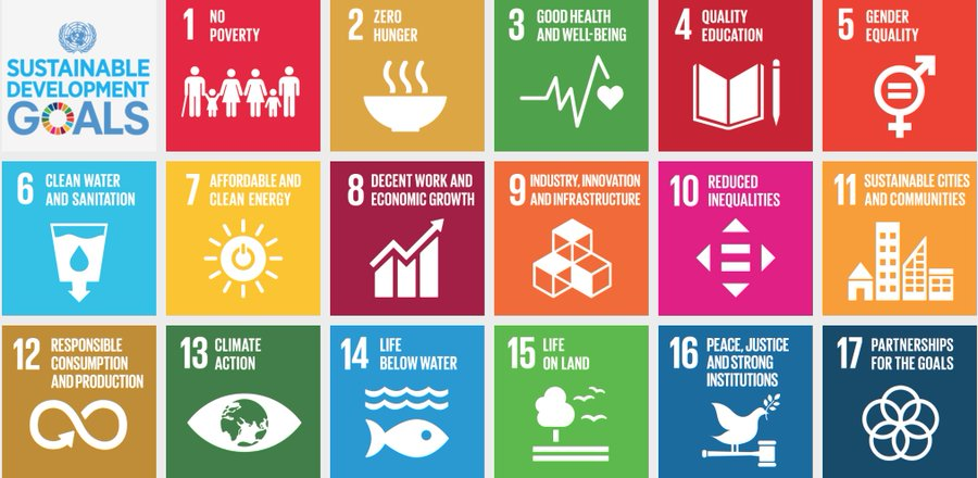 The #2030Agenda is the worlds plan to end poverty, protect the planet & ensure that all people👫worldwide 🌍 enjoy peace & prosperity. Unless we put #people at the centre of the discussion, we will fail in achieving the #SDGs. Find out more @4SD_info: 4sd.info