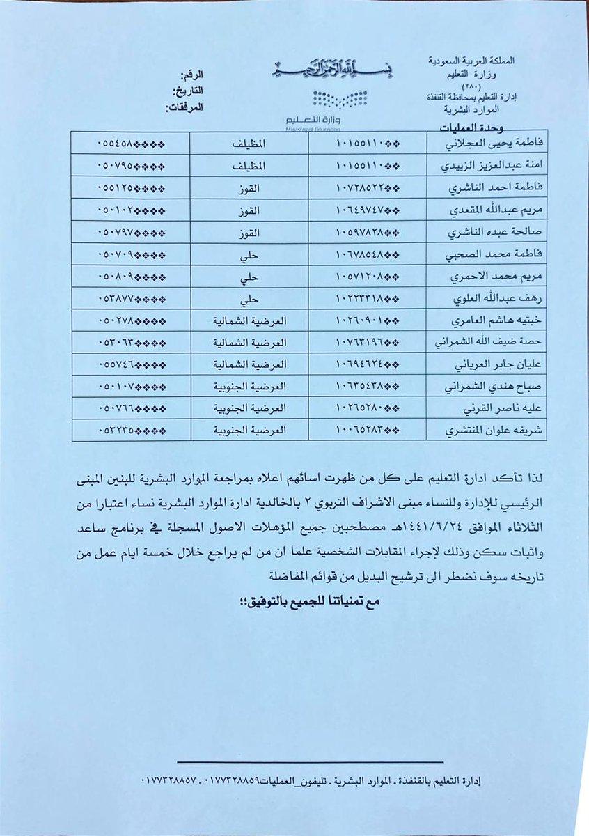 وزارة التعليم بالقنفذة تعلن عن اسماء المرشحين والمرشحات بمسمى حراس