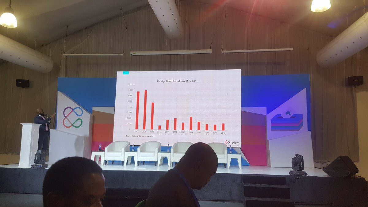 Michael Famoriti Head of Data Advisory & Consulting Practice @StearsBusiness shares some incredible stats. Chart shows Foreign direct investments in Nigeria. Some eye opening data  on our dear country. So much content at the #FixpoliticsNG with @obyezeks & @BoschAcademy https://t.co/mQgTsrhrfd