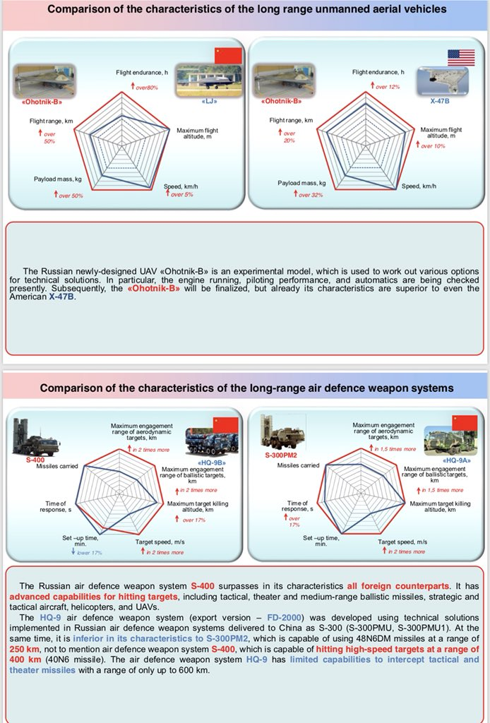 S-300/400/500 News [Russian Strategic Air Defense] #3 - Page 25 EQ-H3hfU8AINurI?format=jpg